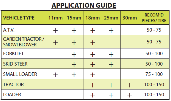 SITS Application Guide