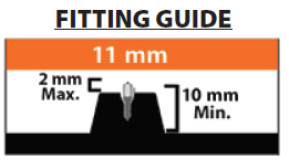 11mm SITS Fitting Guide