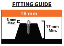 18mm SITS Fitting Guide