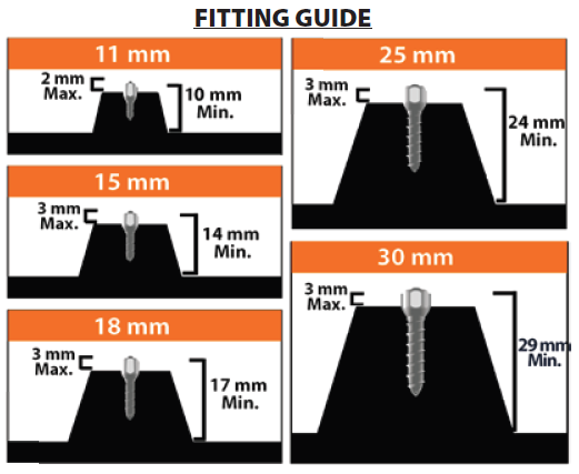 SITS Fitting Guide